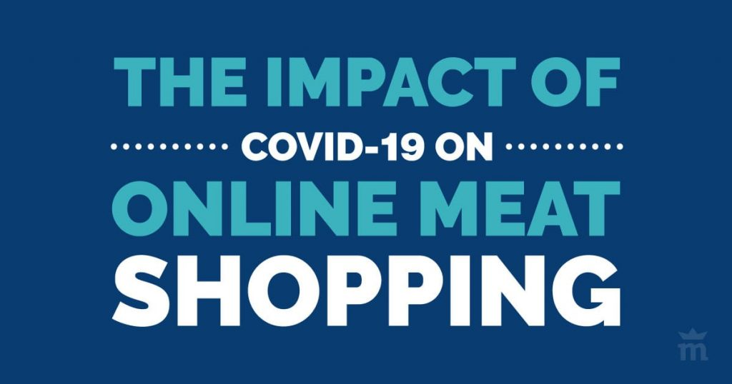 The Impact of COVID-19